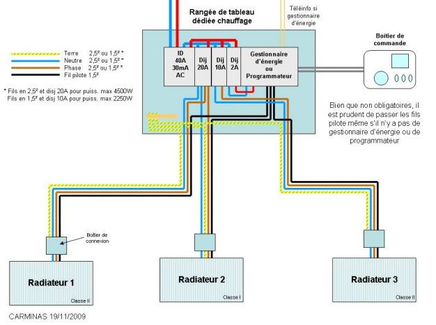conseils chauffage cherche thermostat programme sans fil pour radiateur lectrique avec fil pilote. Black Bedroom Furniture Sets. Home Design Ideas