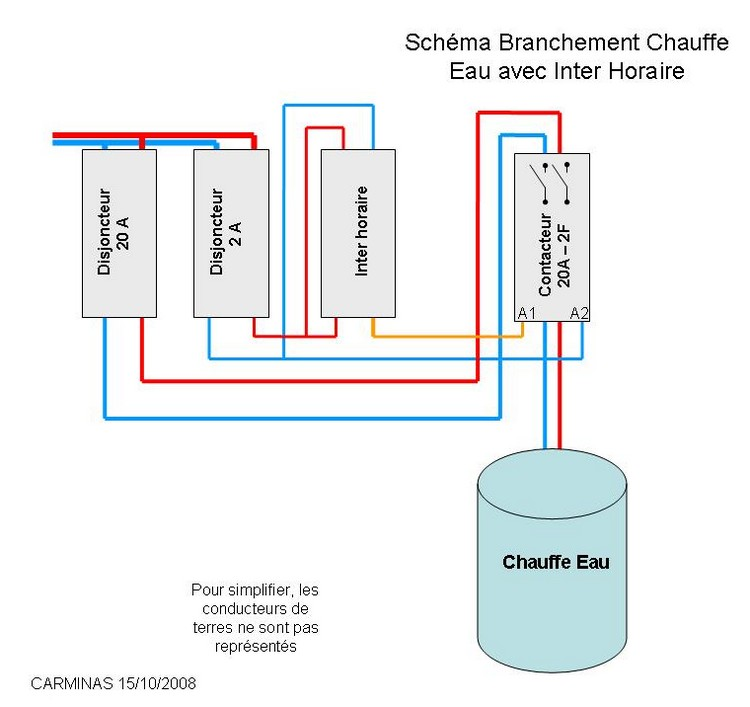 chauffe eau electrique branchement