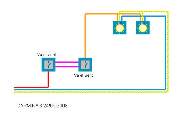 forum d pannage comment installer un interrupteur 2 lampes. Black Bedroom Furniture Sets. Home Design Ideas