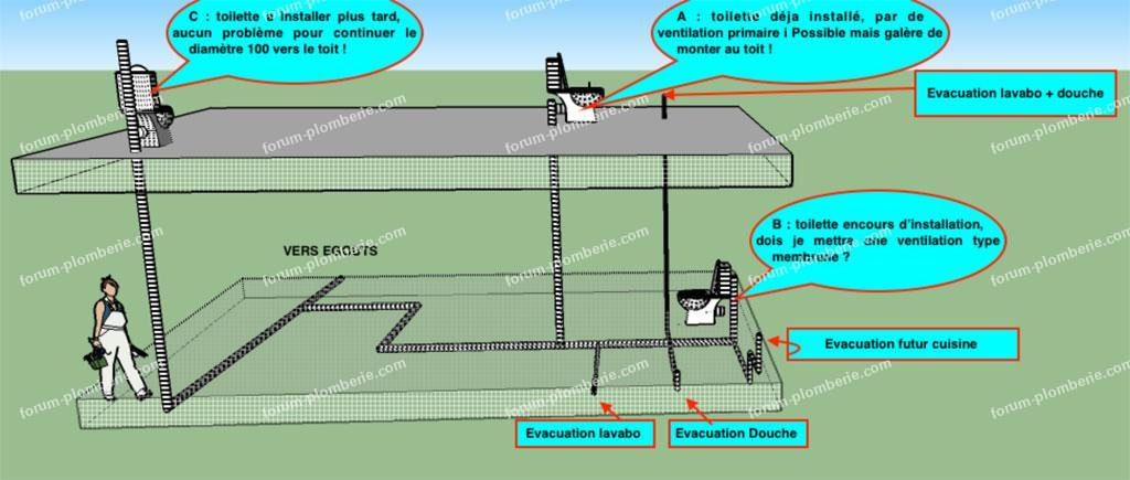bricovideo schema installation ventilation primaire