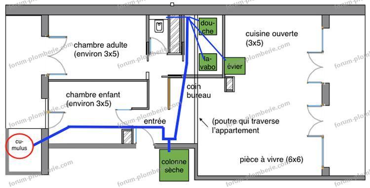 plan renovation plomberie appartement