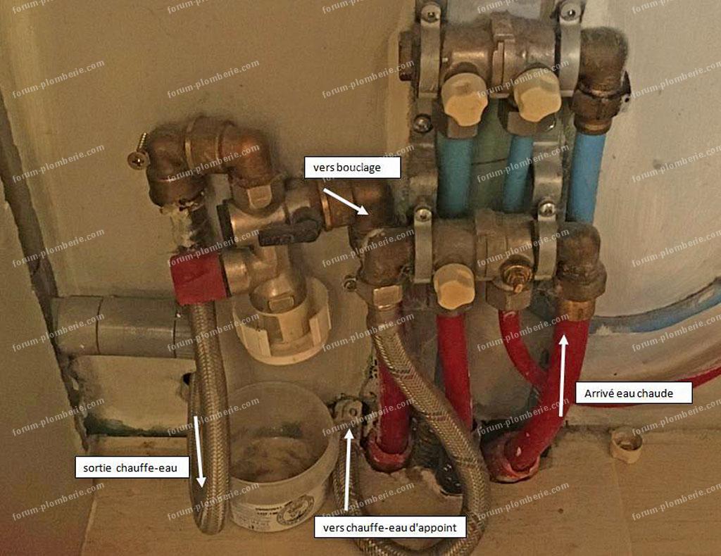 schema bouclage plomberie