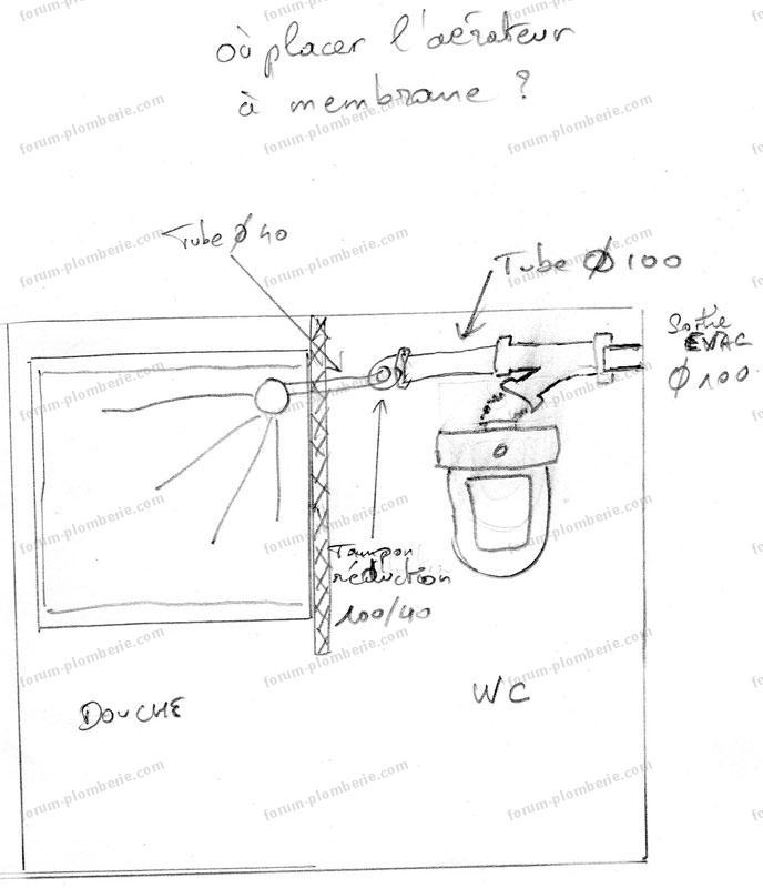 schema branchement douche wc
