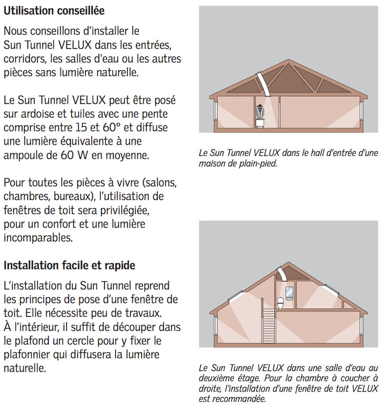 conseils travaux r novation toiture pose de velux suite. Black Bedroom Furniture Sets. Home Design Ideas