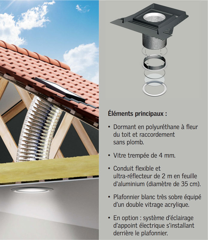 conseils forum toiture comment poser velux sur une toiture fibrociment. Black Bedroom Furniture Sets. Home Design Ideas
