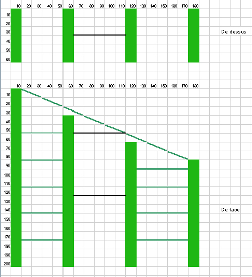 bricolage kit rangements bv221